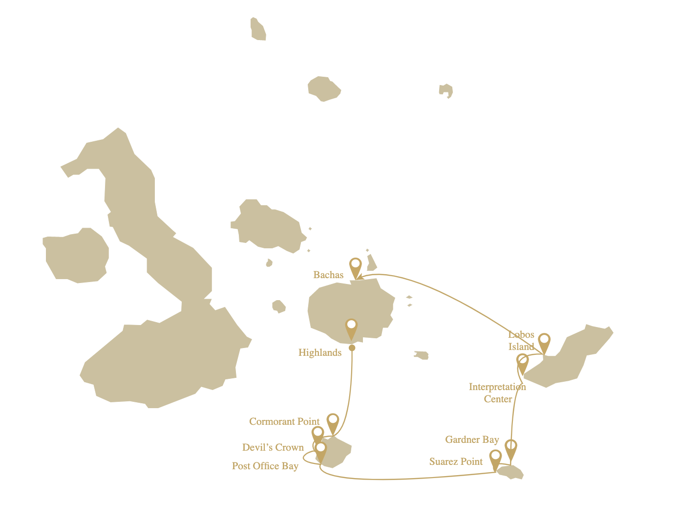 Bonita Galapagos Itineary south 5 days